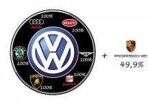 Концерн VAG поглотил и вторую часть Porsche, и теперь на 100% она