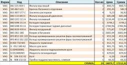Стоимость и коды расходников и аксессуаров (подготовка к ТО-2